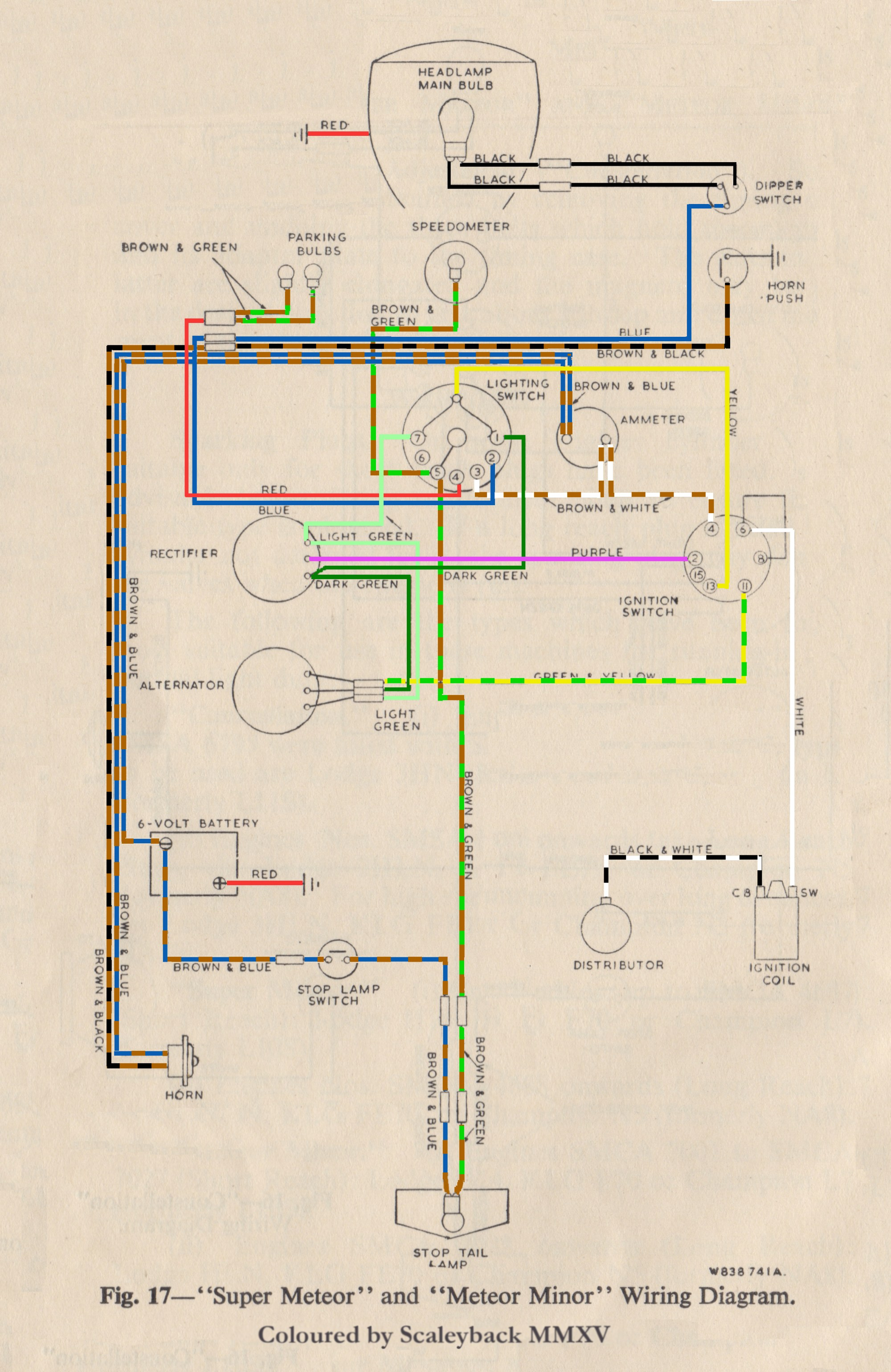 hight resolution of royal enfield and other misc stuff royal enfield 350 wiring diagram meteor minor colour wiring diagram