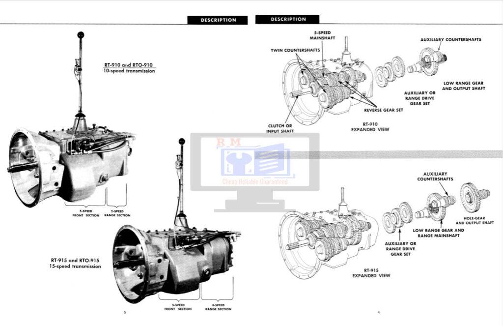 Eaton Fuller RT910 RT915 TRSM0502 Service Manual [ Product