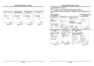 Hitachi Zaxis ZX180W Technical Manuals