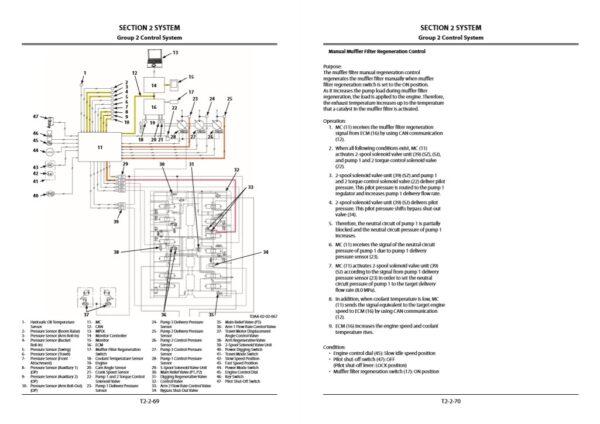 Hitachi ZX250LC-5B, ZX250LCN-5B Technical Manuals