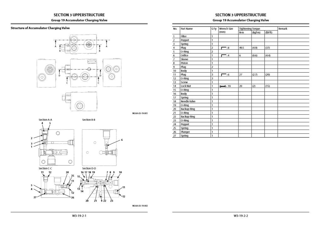 Hitachi ZX170W-5B Workshop Manual