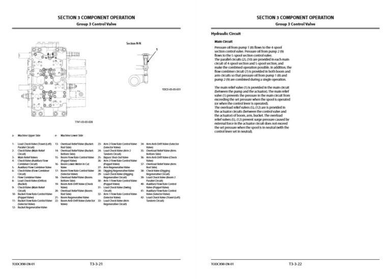 Hitachi ZX200-5A, ZX210-5A Series Technical Manuals