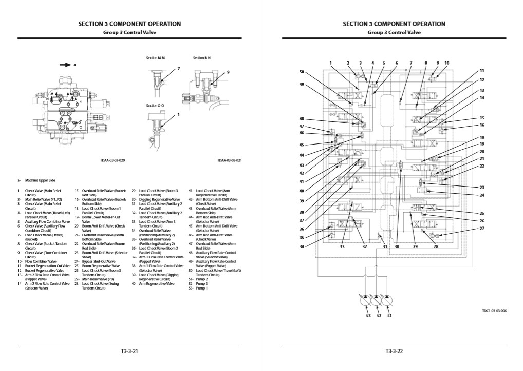 Hitachi ZX210-6 Series and ZX240N-6 Technical Manuals