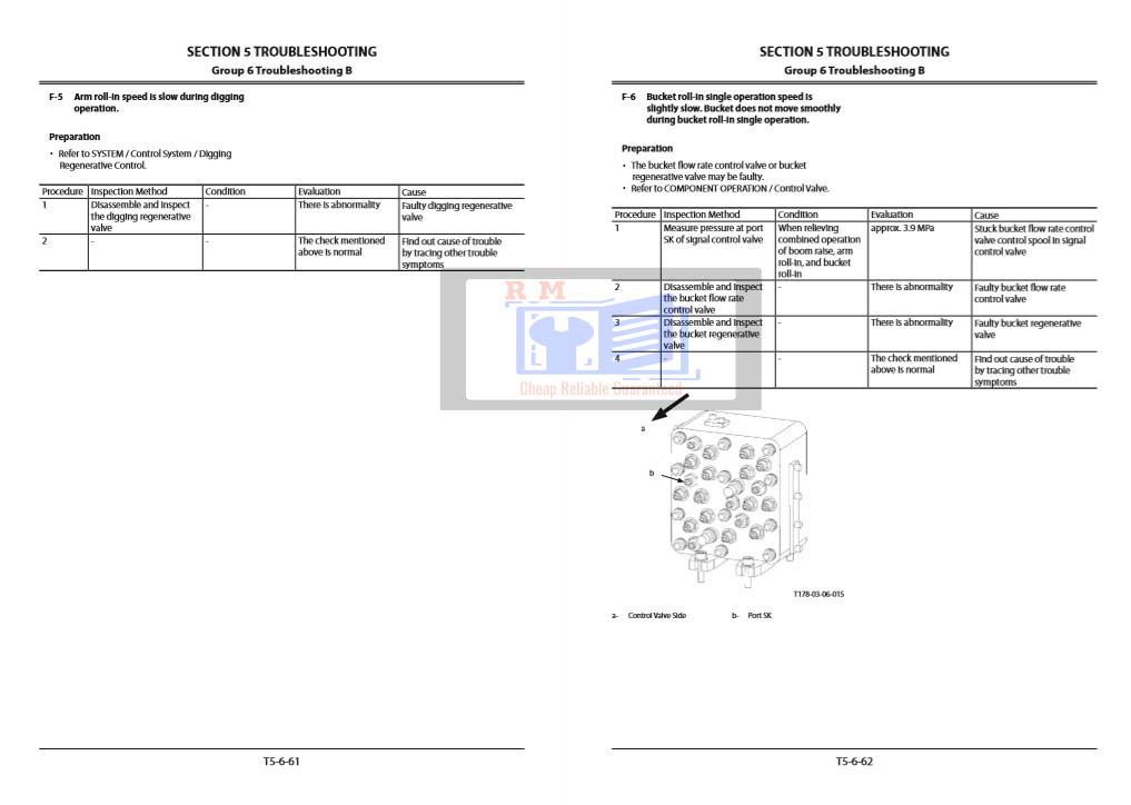 Hitachi ZX240-5G, ZX250-5G Series Technical Manuals