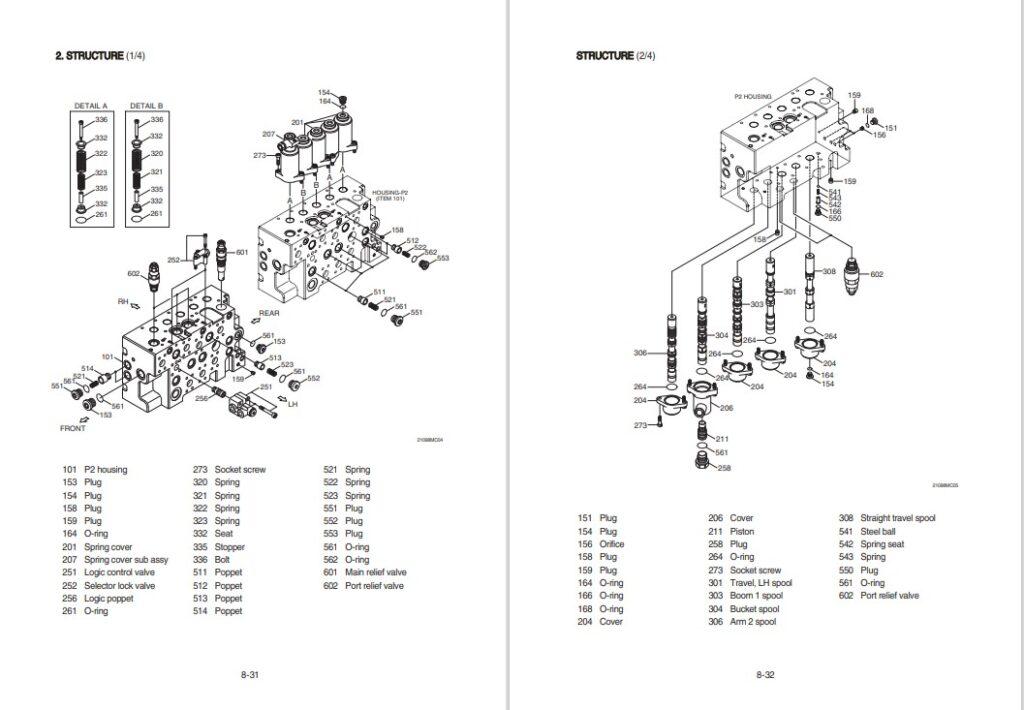 Hyundai HX260L Crawler Excavator Workshop Manual