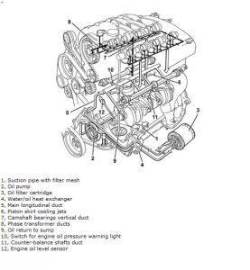 Alfa Romeo 147 repair manual Only £7.99. Download this