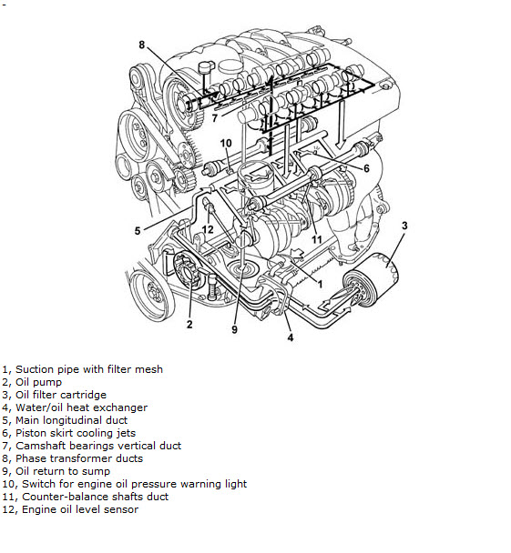 alfa romeo gt engine diagram