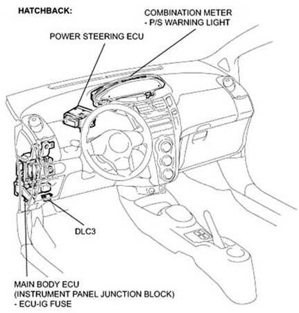 2001 Toyota Echo Wiring Audio Diagram Daihatsu Sirion Electric Power Steering Problem Resolved