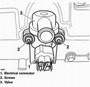 Triumph Speed Triple Secondary Air injection Removal And