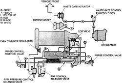 Diamante Engine Diagram 1994 L200 Engine Diagram Wiring
