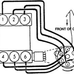 1998 Honda Accord Ignition Wiring Diagram Trailer Hitch 5 Pin | Repair Guides Firing Orders Autozone.com