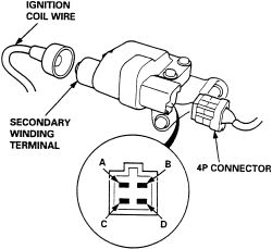 Jeep Grand Cherokee 3 7l Serpentine Belt Diagram, Jeep