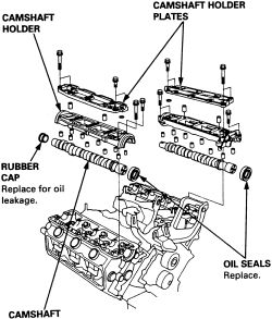 Honda Pilot Oil Pump Problems Honda Pilot Catalytic