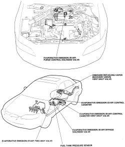 1996 Honda Civic Fuel Filter Repair Guides Emission Controls Evaporative Emission