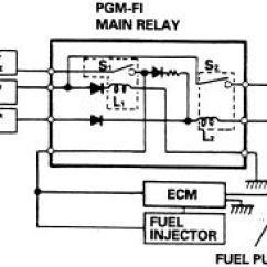 Honda Fuel Injector Wiring Diagram For A 4 Way Switch | Repair Guides Programmable Multi-port Injection (pgm-fi) System Pgm-fi Main Relay ...