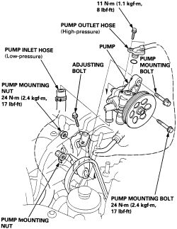 2008 nissan altima alternator wiring diagram baldor electric motors | repair guides steering power pump autozone.com