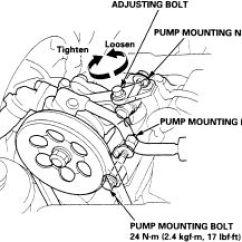 2003 Honda Civic Belt Diagram Boat Light Switch Wiring | Repair Guides Steering Power Pump Autozone.com