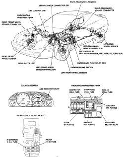 1998 GMC Truck K1500 1/2 ton P/U 4WD 5.7L FI OHV 8cyl