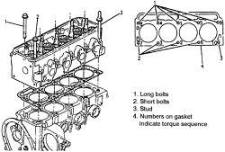 T24326638 Wiring Diagram Kia Grand Carnival 2007