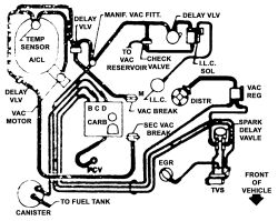 1989 cavalier: vacuum line..the valve cover to the intake
