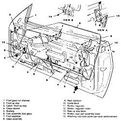 | Repair Guides | Interior | Front Door Glass | AutoZone