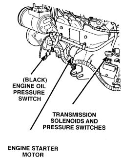2000 Nissan Pathfinder Engine Diagram 1995 Nissan