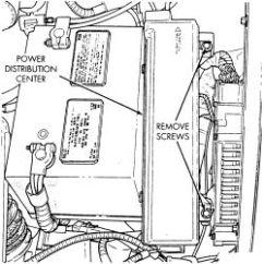 2004 Dodge Ram Fuse Box Diagram Mcdonnell Miller | Repair Guides Electronic Engine Controls Powertrain Control Module (pcm) Autozone.com