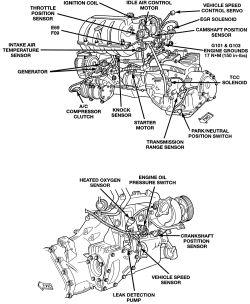 Audi Q5 Battery Location Audi Q5 Cargo Area Wiring Diagram
