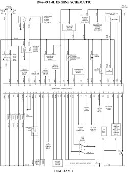 trailer light wiring diagram 2005 ford focus radio | repair guides diagrams autozone.com