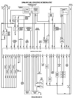 1996 Jeep Grand Cherokee Pcm Wiring Diagram Repair Guides