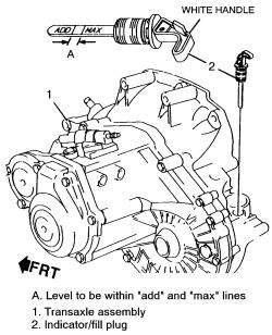 80 Corvette Wiring Diagram, 80, Free Engine Image For User