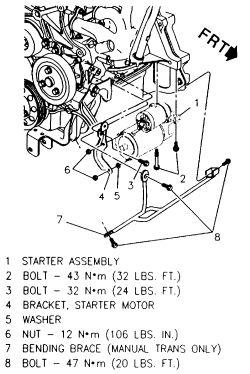 How to install a starter on a 2000 chevy cavalier
