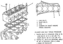 discovery 2 ace wiring diagram telephone | repair guides engine mechanical cylinder head autozone.com