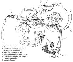 1993 Pontiac Bonneville Electrical Wiring Repair Guides Anti Lock Brake System Abs Hydraulic