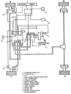 1998 Chevrolet Truck K2500 3/4 ton Sub 4WD 5.7L FI OHV
