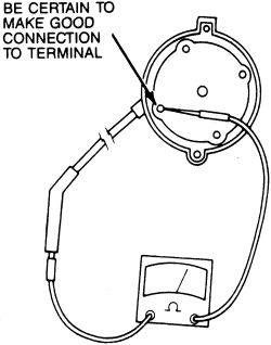 Ohmmeter: Automatic Digital Circuit Testing Ohmmeter