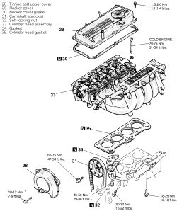 80 Trans Am Wiring Diagram Trans AM Models Wiring Diagram