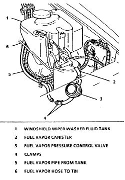 | Repair Guides | Routine Maintenance | Fuel Vapor