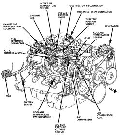 1998 Lincoln Continental Fuse Box Diagram, 1998, Free