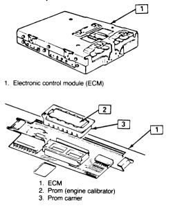 gm iac wiring diagram auto electrical wiring diagram Load Cell Schematic Diagram related with gm iac wiring diagram