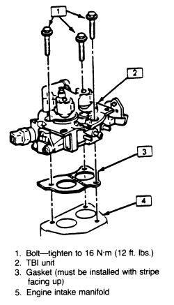 Tbi Carburetor Diagram, Tbi, Free Engine Image For User