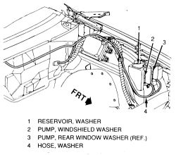 91 Chevy Caprice Engine Manual, 91, Free Engine Image For