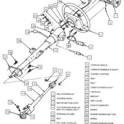 91 S10 Wiring Diagram 0 10v Analog Signal | Repair Guides Steering Column Autozone.com