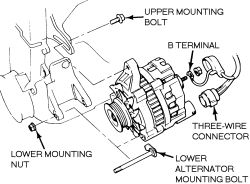 Me a picture of how the alternator belt goes around the side