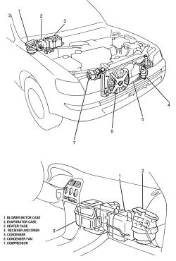 Marin: 1994 Geo Prizm A/C Inop next to the condensor have