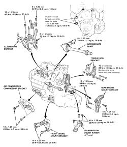 Damaged Body Harness Damaged Body Panel Wiring Diagram