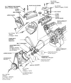 Saturn Sl2 Fuel Filter Location, Saturn, Free Engine Image