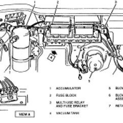 2001 Gmc Sierra Trailer Wiring Diagram Leeson Single Phase Motor | Repair Guides Heating And Air Conditioning Blower Resistor Module Autozone.com
