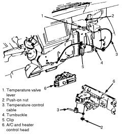 1996 GMC Truck K1500 1/2 ton P/U 4WD 5.7L FI OHV 8cyl