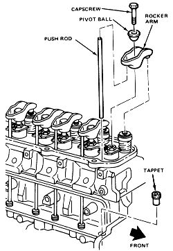 Jeep Wiring Harness Retainer Valve Retainer Wiring Diagram